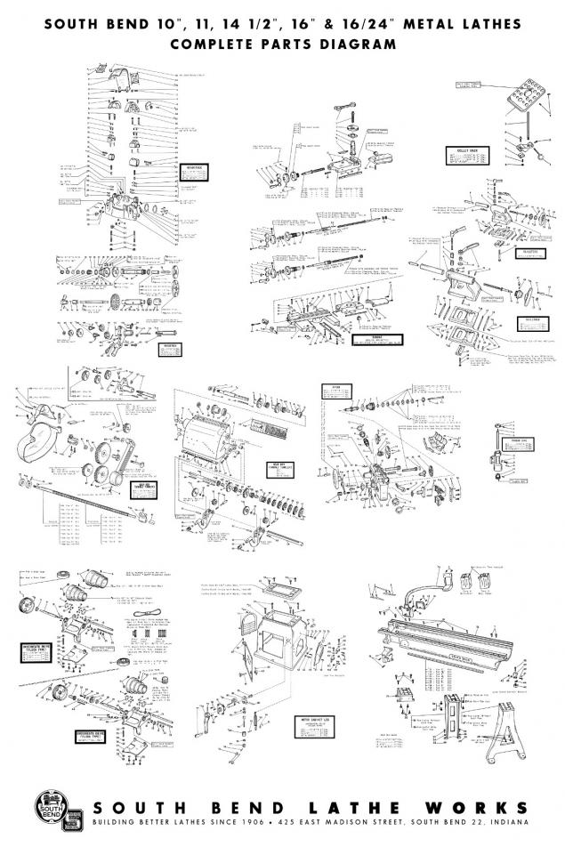south bend heavy metal lathes complete parts diagram poster