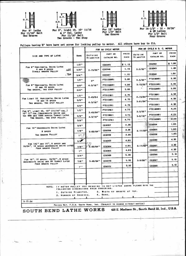 Old Pulley Chart 001comp Jpg