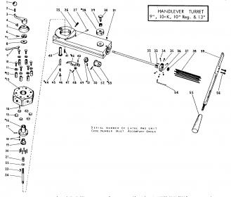 Turret Parts Diagram - Wiring Diagrams List on