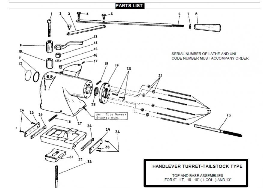 advice on value of lever actuated turret tail stock for a 9 u0026quot