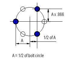 bolt circle diagram continuous circle diagram #2