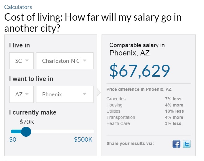 122570d1416578483-job-arizona-state-university-cost-living-sc-az.jpg