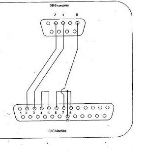 Wiring Diagram For Usb 2 0