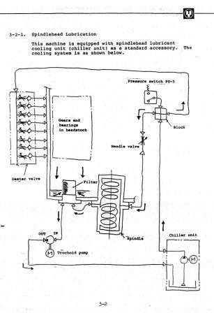 Oil Pressure Switch Wiring Diagram Wiring Diagrams Dat