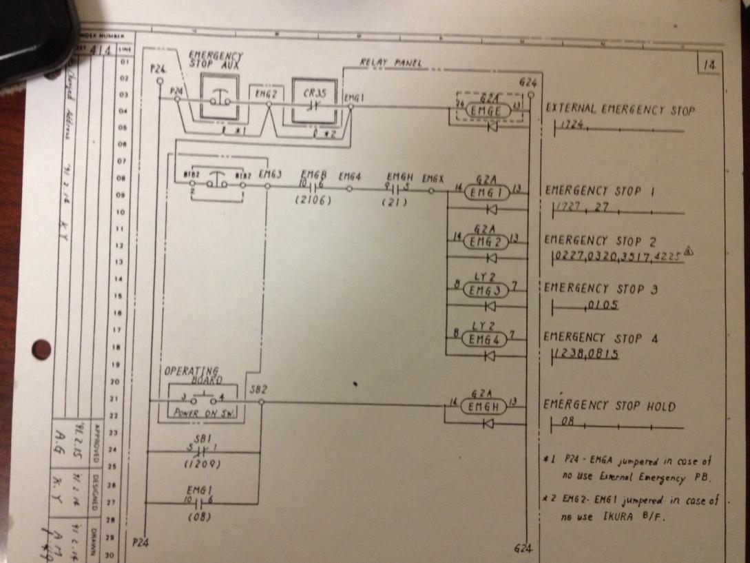 Fanuc Cnc Operating Manual
