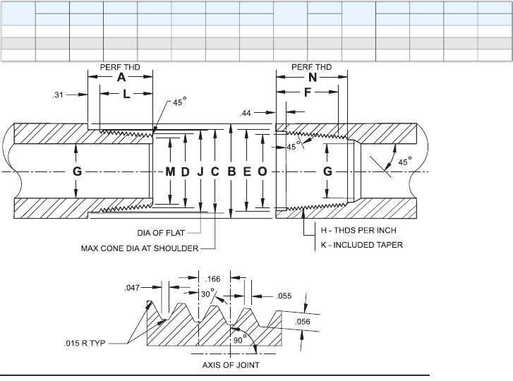 Api Drill Pipe Threads Need Some More Info