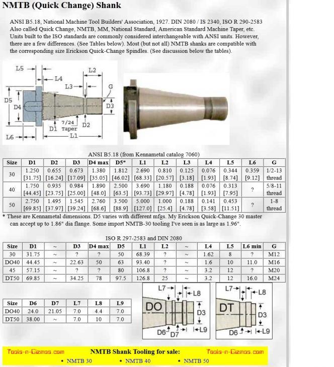 cat 40 tool holder dimensions. metric equiv of cat 50 cat 40 tool holder dimensions