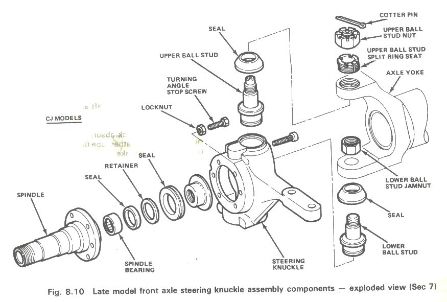 Front Wheel Drive Suspension Diagram as well Rear Sway Bar Bushing Replacement in addition Jeep Liberty Steering Column Parts Diagram further 599712 as well RepairGuideContent. on jeep steering knuckle diagram