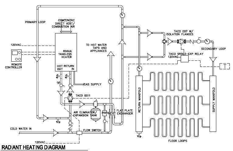 boiler/tankless water heater heat piping diagram for space