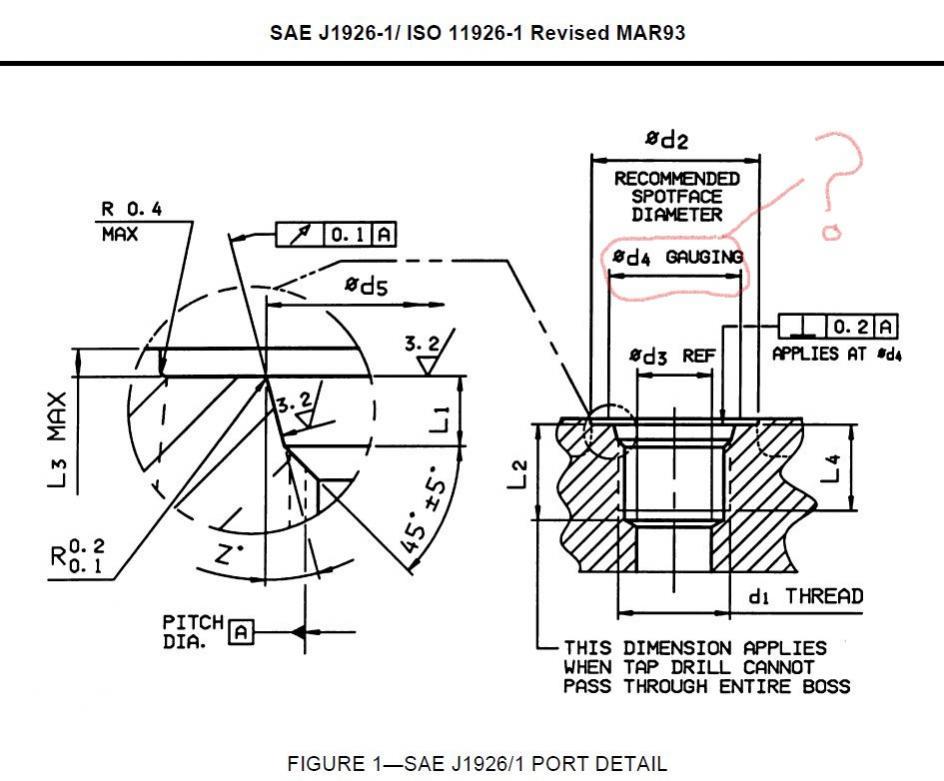 sae j1926 port diagram  what is  u0026quot d4 u0026quot