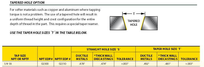 Typo taper reamer for ajuminum and tapping aluminum npt