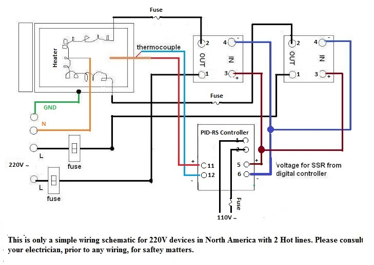 Incredible Pid Wiring Diagram 220V Wiring Diagram Wiring Cloud Brecesaoduqqnet