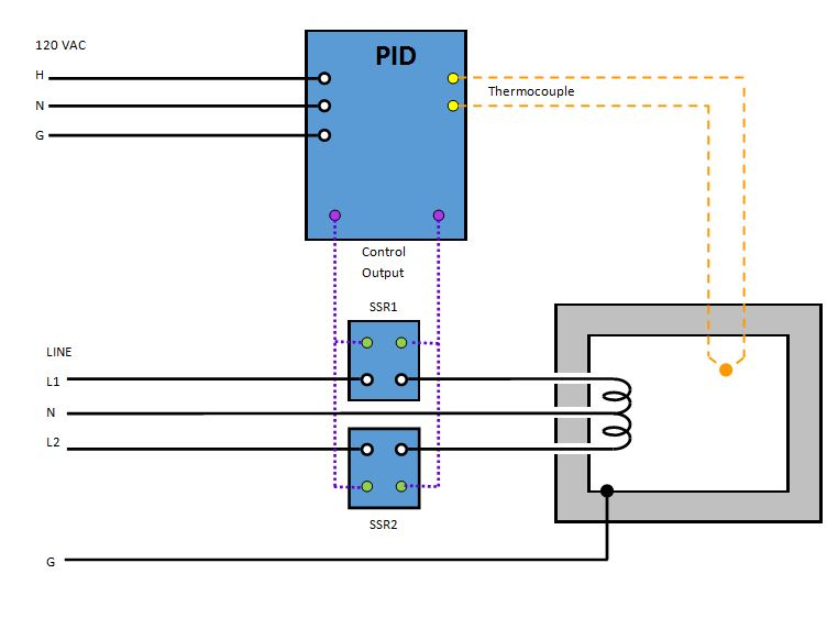pid ssr wiring diagram   22 wiring diagram images