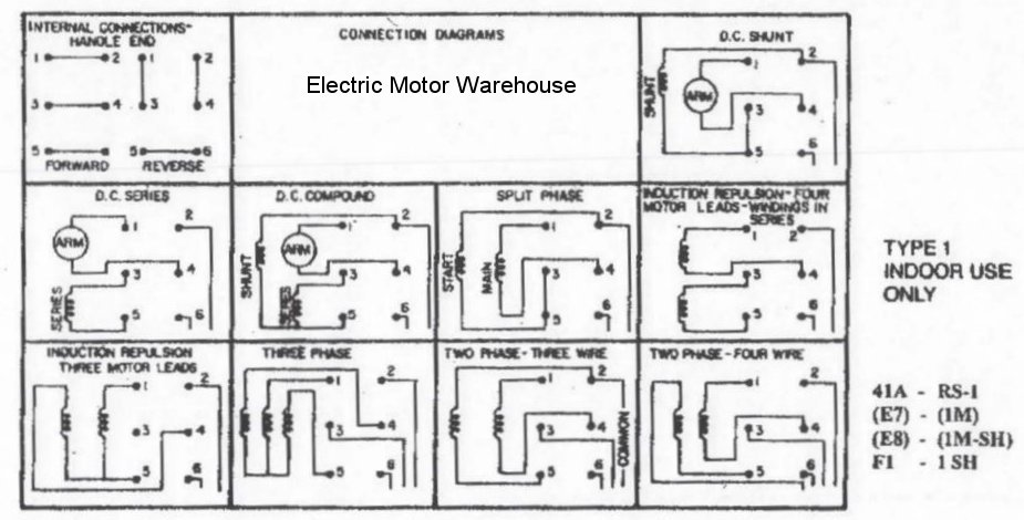 197510d1493642925 wiring 9 lead motor drum switch rs1_diagram wiring a 9 lead motor to drum switch 9 lead 3 phase motor wiring diagram at panicattacktreatment.co