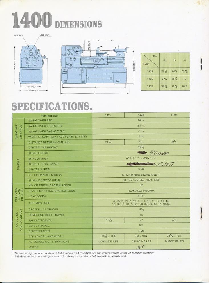 Cadillac Lathe Wiring Diagram : 29 Wiring Diagram Images - Wiring Diagrams   Honlapkeszites.co