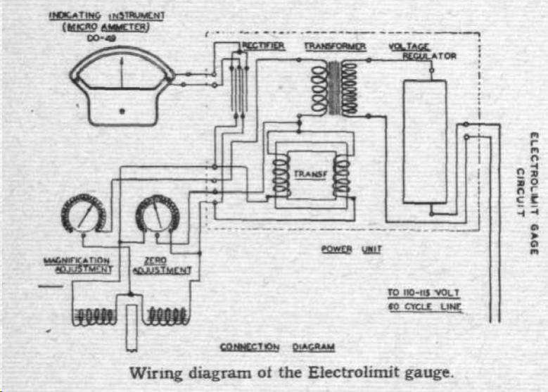 Sonar Wiring Diagrams in addition Plane Fuselage Maintenance Diagram moreover 04 Chrysler Pacifica Wiring Diagram together with Pratt Whitney 4062 Wiring Diagrams besides Kubotas Online Illustrated Parts Catalog. on wiring diagram manual airbus