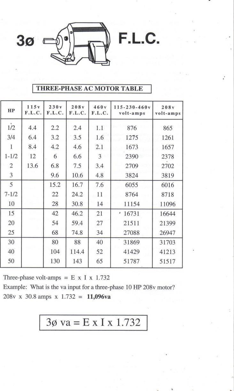 Watts To Kilowatt Hours Calculator Converter