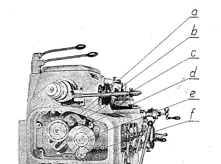Change gear and gear box math for thread cutting