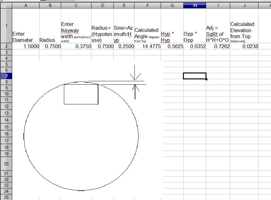Shaft keyway depth calculator