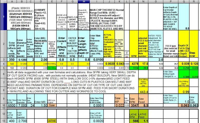Motor shaft size chart for Boat motor size calculator