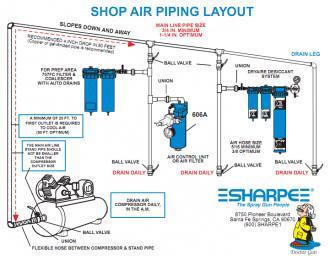 Black Pipe Airline Configuration