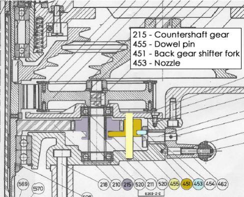 bridgeport series 2 parts manual pdf