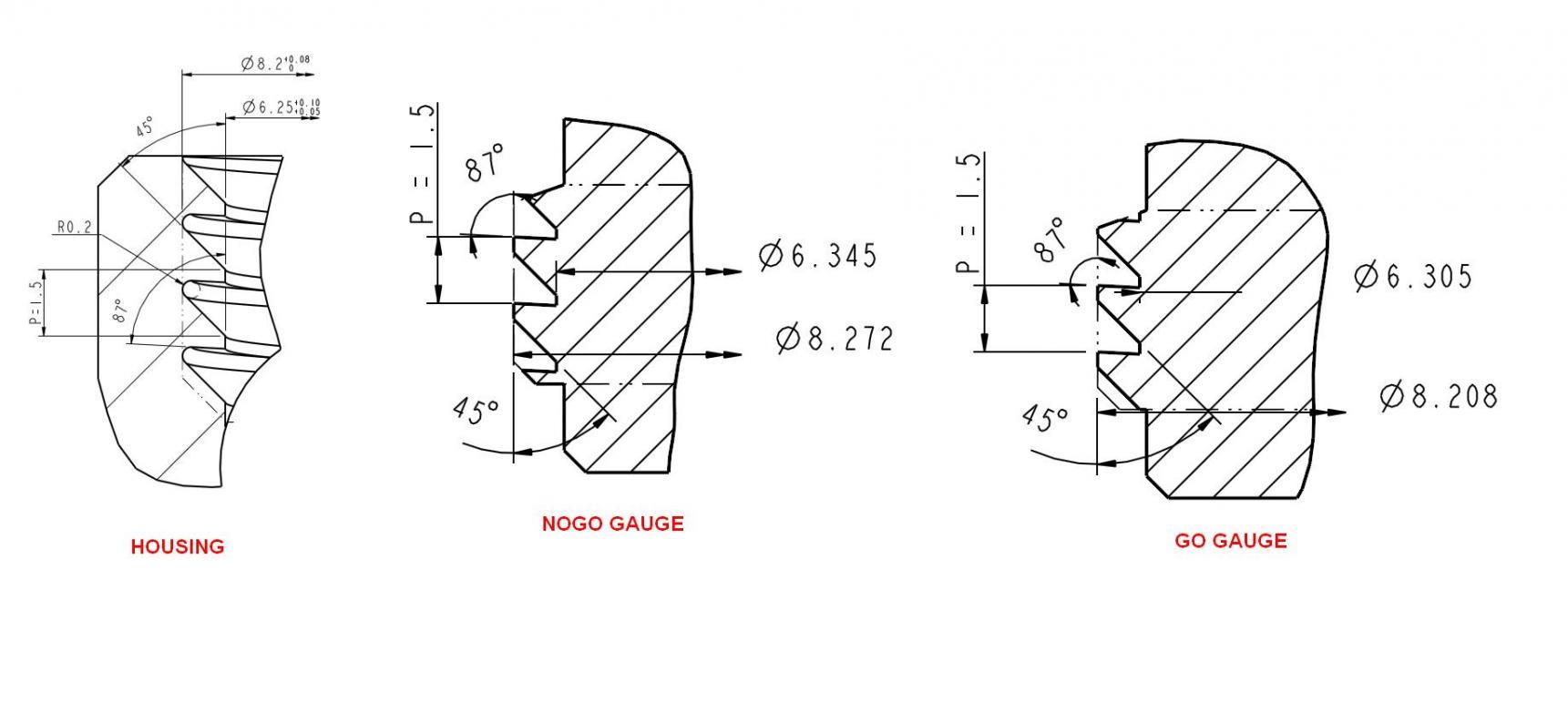 design buttress thread gauge
