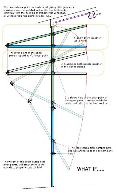 Ot Looking For Design Advice On Horizontal Hinge Bifold