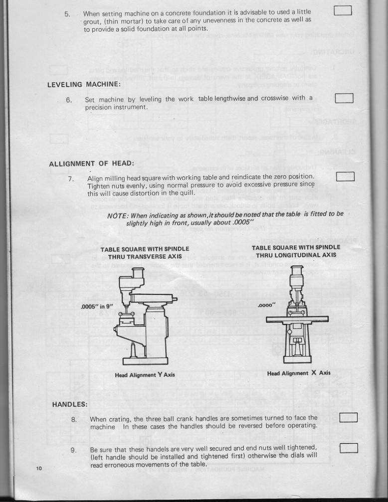 lagun ftv 1 parts manual