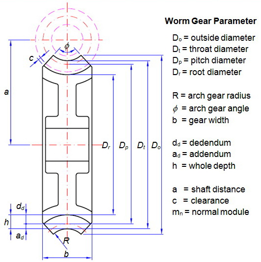 Worm Gear Design Calculation Pdf To Excel - twinlivin