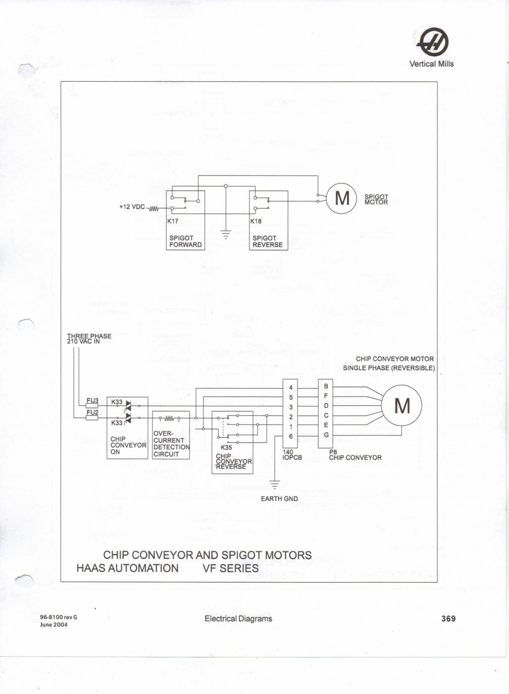 Haas Wiring Diagram - Wiring Diagram Name on electrical diagrams, series and parallel circuits diagrams, battery diagrams, troubleshooting diagrams, lighting diagrams, motor diagrams, electronic circuit diagrams, switch diagrams, led circuit diagrams, transformer diagrams, pinout diagrams, gmc fuse box diagrams, friendship bracelet diagrams, smart car diagrams, honda motorcycle repair diagrams, internet of things diagrams, sincgars radio configurations diagrams, hvac diagrams, engine diagrams,