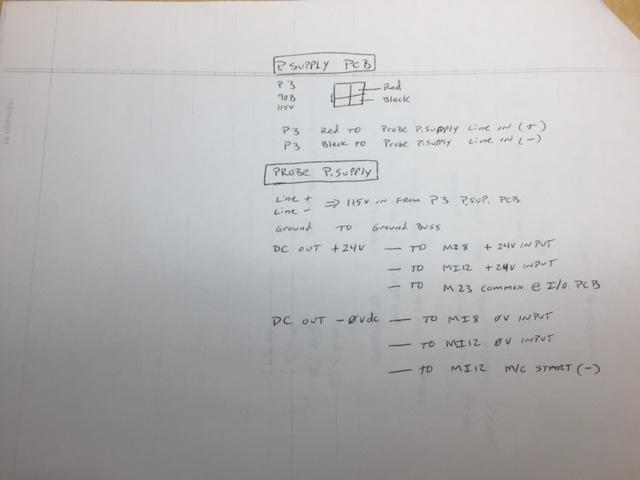 Renishaw probe addition on old VF's