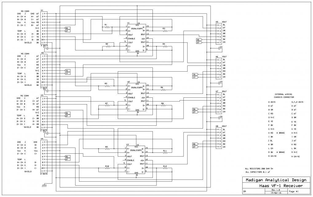 Haas Encoder Wiring Diagram | Wiring Diagram on