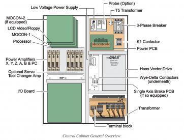 TM-1 single phase on wye delta connection, wye delta voltage, wye delta starting, wye start delta run diagram, wye delta panels, wye delta starter, wye delta motor, wye delta transformers,