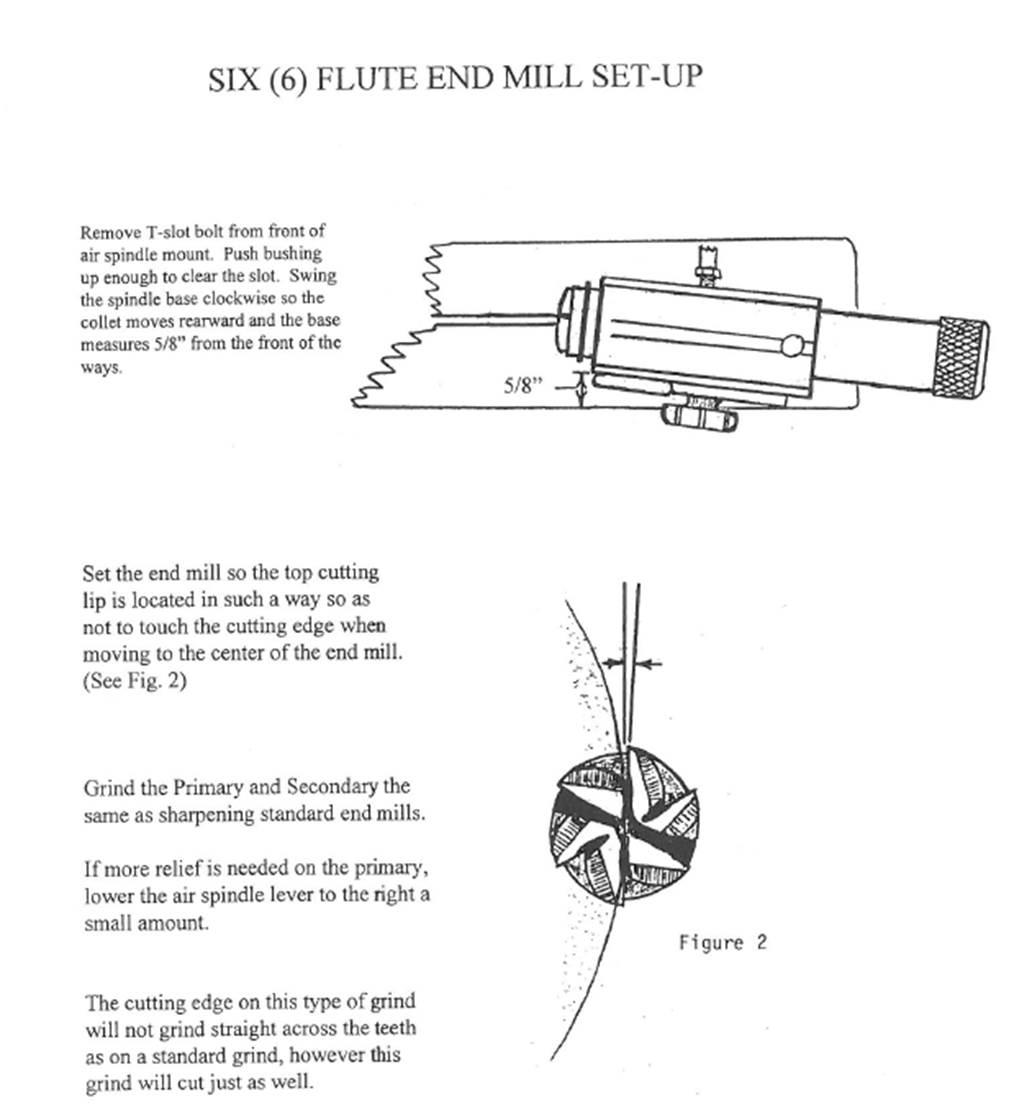 Darex E-90 Tips and Techniques