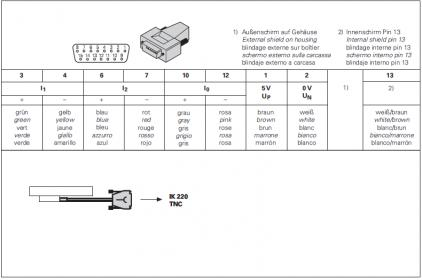 Heidenhain encoder wiring diagram hmi wiring diagram rotary encoder pinout diagram wiring diagrams 4 button pendant prox sensor wiring diagram 7 1 encoder