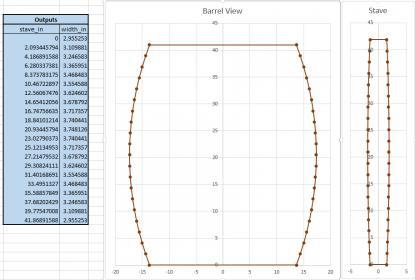 Woodworking Barrel Stave Pattern