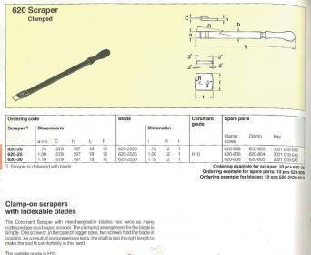 Spec sheet for Sandvik scraper inserts