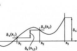 Quantifying machine error motions
