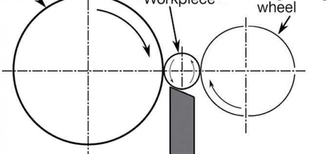 Basics of centerless grinding